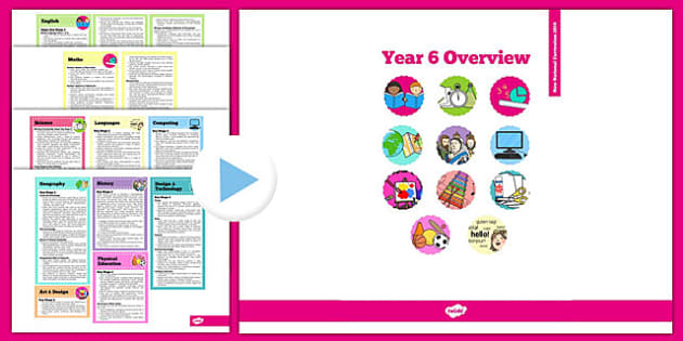 2014 Curriculum Overview PowerPoint Year 6 - Overview, Curriculum