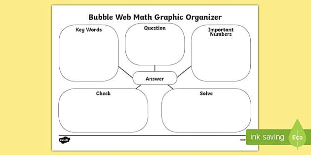 Math Bubble Web Math Graphic Organizer