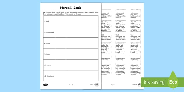 Mercalli Scale Activity Sheet