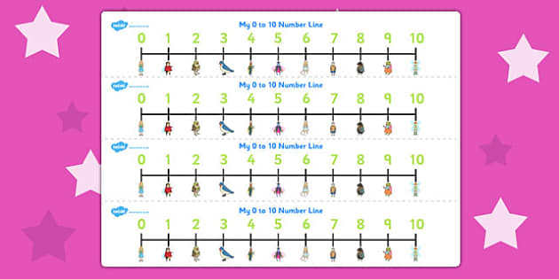 Thumbelina Number Lines 0-10 - count, counting aid, counting