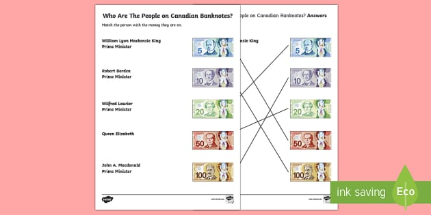 People on Canadian Banknotes Word and Picture Matching Activity Sheet - Uniquely Canadian, Canadian bank notes, Canadian bills, Canadian money, Math, Social Studies, Histor