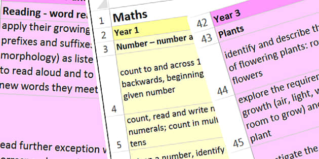 2014 Curriculum Overview Core Subjects Years 1-6 - new curriculum