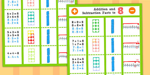 Addition and Subtraction Facts to 8 Display Poster - poster, fact