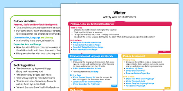 Winter Activity Web for Childminders - winter, activity, web, childminders