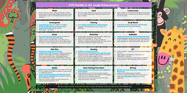 EYFS Enhancement Ideas to Support Teaching on Rumble in the Jungle - jungle, enhancement