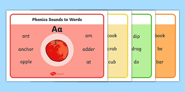 Phonics  Word Mats Word Mats-Irish