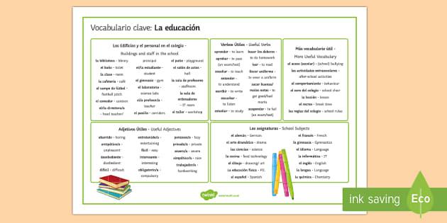 Education Vocabulary Word Mat - Spanish Vocabulary, school, education, word, mat, key, vocabulary, subjects