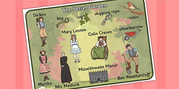 The Secret Garden Word Mat - word mat, mat, secret, garden, word