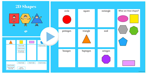 Properties of 2D Shapes Sorting Activity PowerPoint - activity