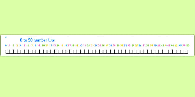 Number Line Display Banner (0-50) - Maths, Math, number track, 0-50, display, banner, poster, numbertrack, Counting, Numberline, Number line, Counting on, Counting back