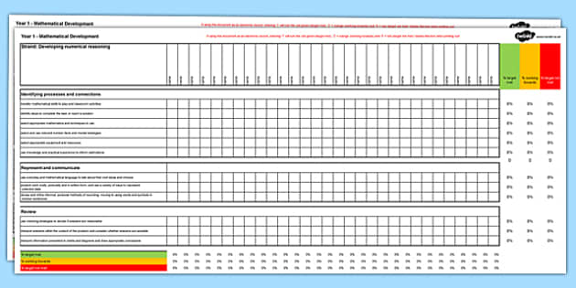 Wales Year 1 Foundation Phase Mathematical Development Checklist - wales, foundation phase, assessment