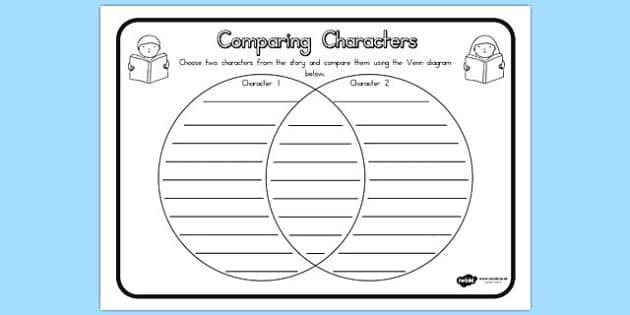 Comparing Characters Comprehension Worksheet - australia, sheet