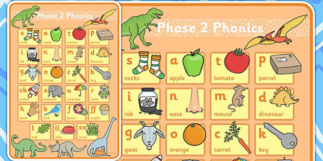 Dinosaur Themed Phase 2 Phonics Large A2 Poster - phase 2, poster