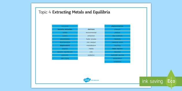Edexcel Chemistry Extracting Metals and Equilibria Word Mat - Word Mat, edexcel, gcse, chemistry, extration, extracting, metal, metals, ore, metal ore, ores, elec