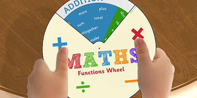 Maths Functions Spin Wheel - maths, functions, spin, wheel, math