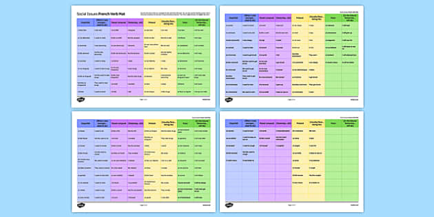 Les problèmes sociaux Set de verbes - french, Social issues, problèmes sociaux, charity, voluntary, health, verbs, verbes, learning mat, grid, révision, revision