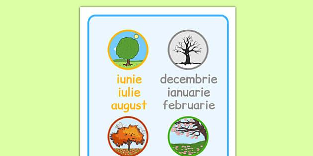 Lunile anului, Plansa - calendarul anului