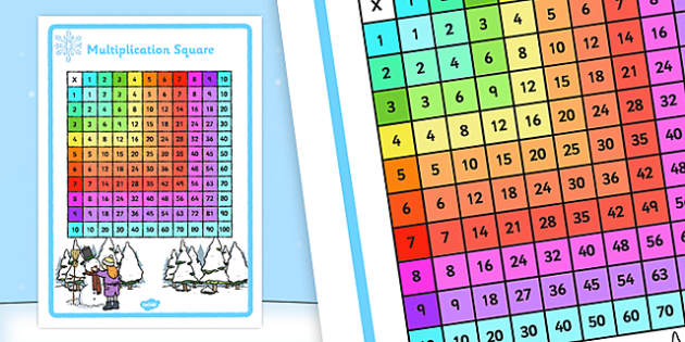 Winter Themed 1-100 Multiplication Square - winter, themed, 1-100, multiplication, square, number square