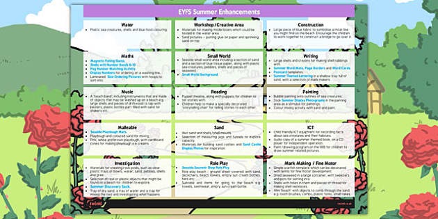EYFS Summer Themed Enhancement Ideas - summer, enhancement, idea