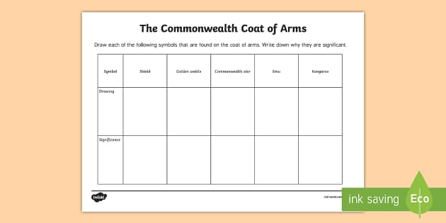 Commonwealth Coat of Arms Activity Sheet - commonwealth, coat of arms, australia, australian coat of arms, Worksheet, coat of arms, government,