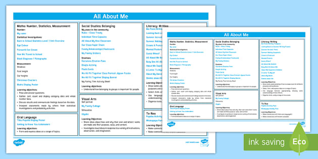 All About Me Topic Web - New Zealand, Back to School, All about me, all about us, first week back, start of school, beginning
