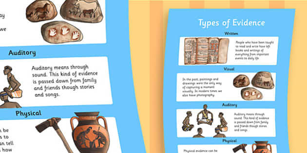 History Types of Evidence Large Display Poster - history, poster