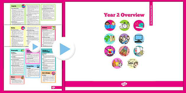 2014 Curriculum Overview PowerPoint Year 2 - Overview, Curriculum