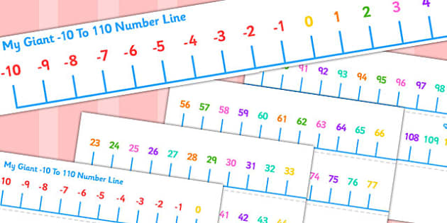 Minus 10 To 110 Number Line - numbers, visual aid, math, numeracy