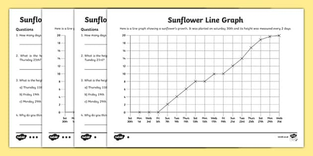 Sunflower Line Graph Activity Sheet - line graph worksheet, line graph, sunflowers growth, recording growth, ks2 maths worksheet, charts, graphs, ks2 numeracy