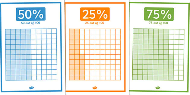 Percentage Grid Poster - percentage, grid poster, poster, display