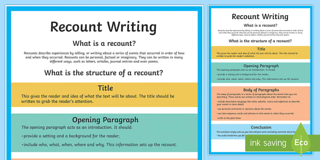 Year 5 Recount Writing Structure A4 Display Poster-Australia