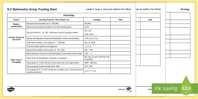 Stage 6 Numeracy Individual Assessment Checklist - New Zealand Planning and Assessment, numeracy, mathematics, stage 6, student agency, student profile