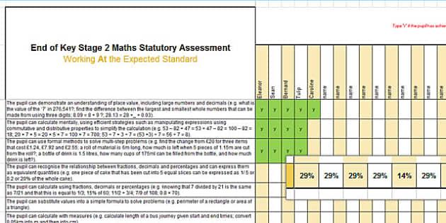 KS2 Maths Exemplification Whole Class Spreadsheet - Assessment, checklist, KS2 maths exemplification