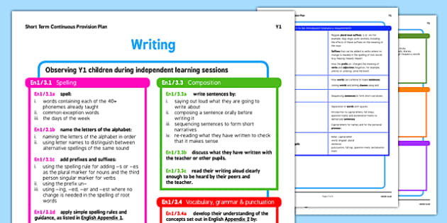 Short Term Continuous Provision Plan Y1 Writing Area - short term, continuous, provision, writing