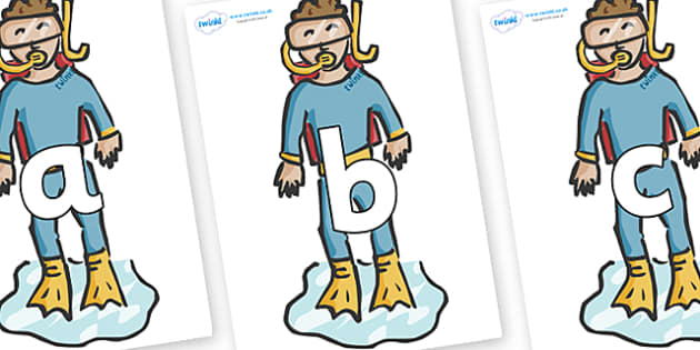 Phoneme Set on Divers - Phoneme set, phonemes, phoneme, Letters and Sounds, DfES, display, Phase 1, Phase 2, Phase 3, Phase 5, Foundation, Literacy