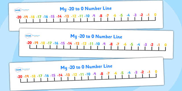 -20 to 0 Number Line (negative) - Counting, Numberline, Number line, Counting on, Counting back, Counting Negative, Foundation Numeracy