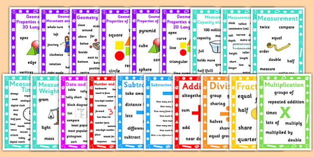 Key Stage 1 Maths Vocabulary Posters Pack - Maths, Vocabulary, Poster