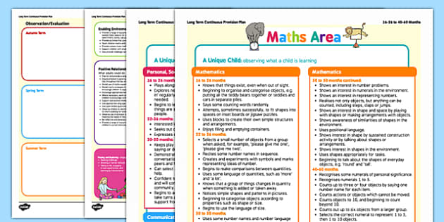 Maths Area Continuous Provision Plan Posters 16-26 to 40-60 Months - maths, area, continuous provision plan, posters, 16-24, 40-60, months