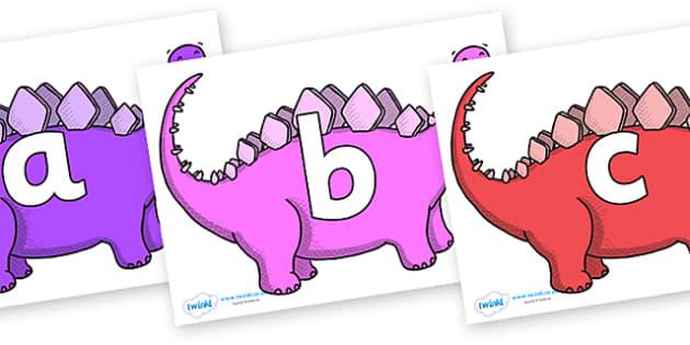 Phoneme Set on Stegosaurus - Phoneme set, phonemes, phoneme, Letters and Sounds, DfES, display, Phase 1, Phase 2, Phase 3, Phase 5, Foundation, Literacy