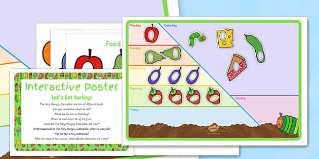 Let's Get Sorting Activity EYFS Interactive Poster and Resource Pack to Support Teaching on The Very Hungry Caterpillar - EYFS, butterfly, fruit, food