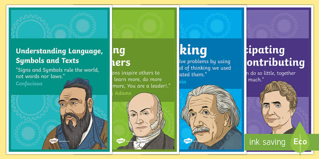 New Zealand Key Competencies Quotes Display Posters