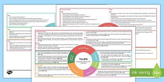 Topic Web First Level to Support Teaching on The BFG - Novel study, IDL, reading, Roald Dahl, interdisciplinary, plan, planner
