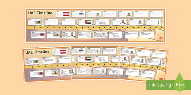 UAE Timeline Display
