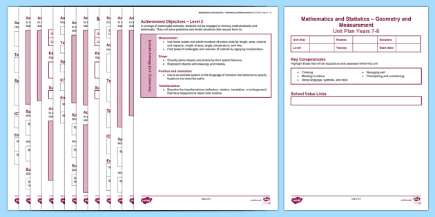 New Zealand Maths Years 7 8 Unit Plan Template - New Zealand Class Management, planning template, planning frame