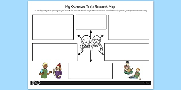 Ourselves Topic Research Map - ourselves, topic, research map