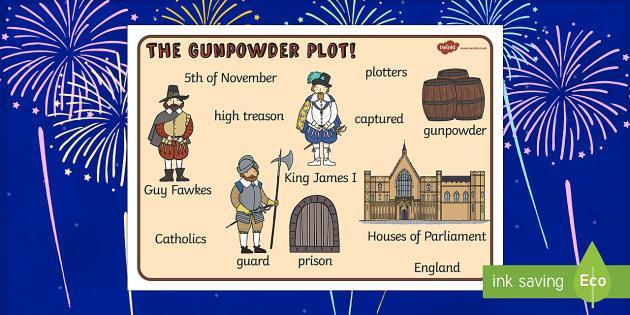 The Gunpowder Plot Word Bank - Story, Bonfire night, word mat, writing aid, mat, Guy Fawkes, bonfire, Houses of Parliament, plot, treason, fireworks, Catholic, Protestant, James I