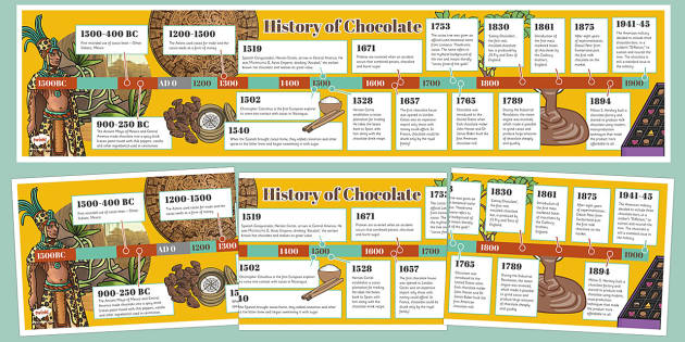 The History of Chocolate Timeline - chocolate, history, timeline