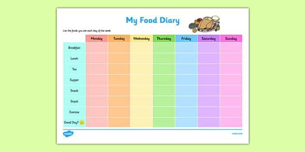 Food Diary Checklist