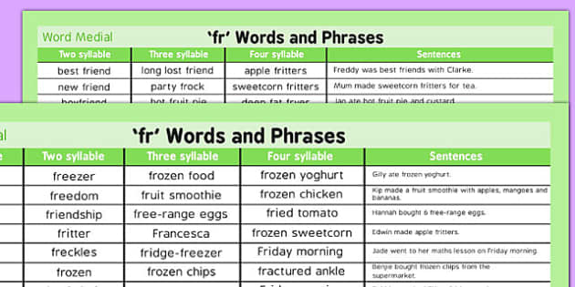 FR Word List - speech sounds, phonology, articulation, speech therapy, cluster reduction, blends, apraxia