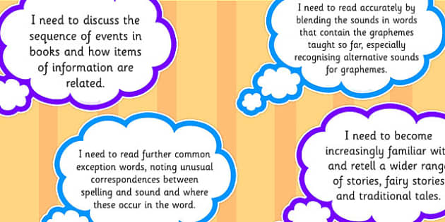 2014 Curriculum Year 2 English Reading Assessment Thought Bubbles